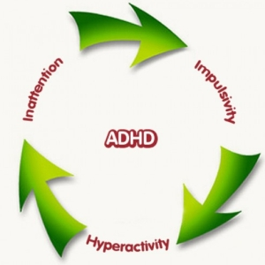 Types of adhd meds